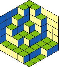 Art of Problem Solving Classes Latest Lesson